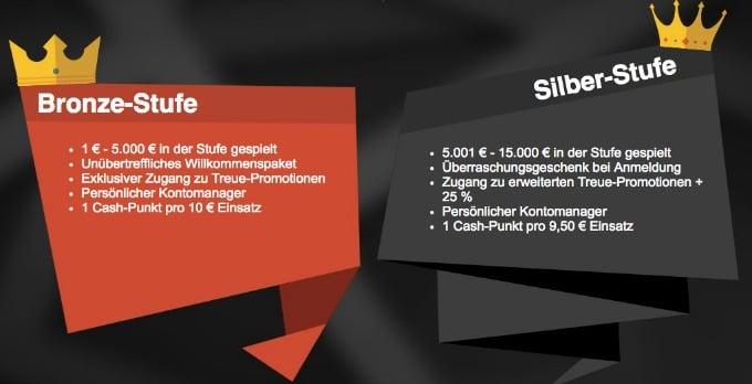 Casino Superlines VIP Programm