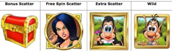 Hugo Slot Scatter und Bonus Symbol Play N GO