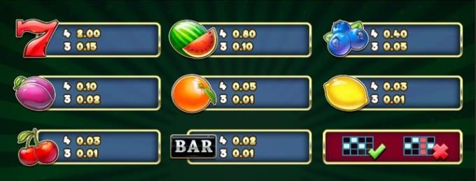 Multifruit 81 play n go Slot Auszahlungstabelle
