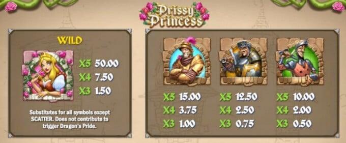 Prissy Princess Wilds Play 'N GO