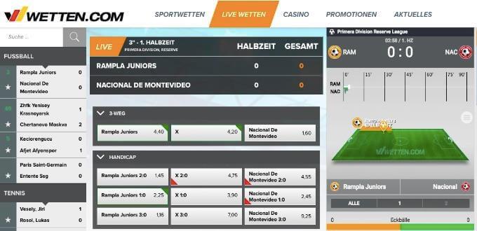 Wetten.com Live Wetten