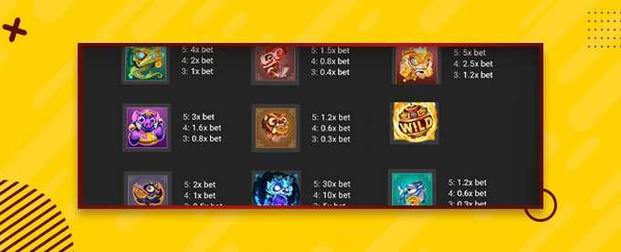 WildPops Slot Auszahlungstabelle pay table
