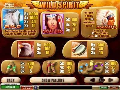 Screenshot Wild Spirit Slot